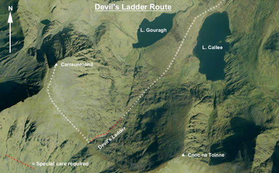 Devil's Ladder route