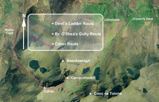 Carrauntoohil routes